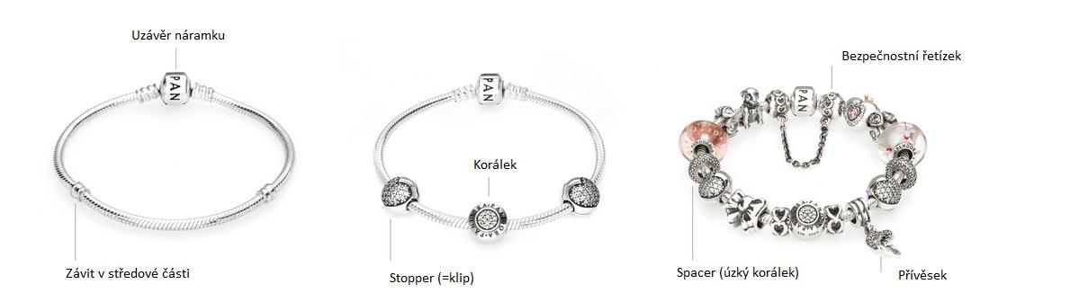 2e5482982 Nahoře je vyobrazený nejpopulárnější model typického Pandora náramku. V  dnešní době máte na výběr různé typy stříbrných, kožených a zlatých náramků.  2.